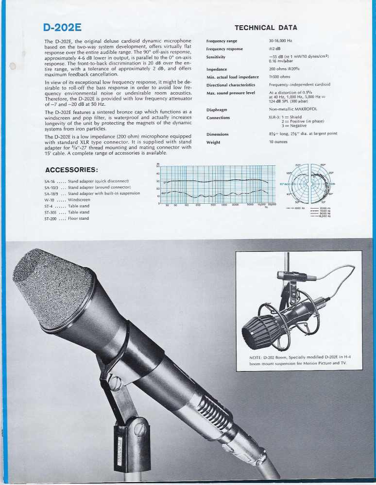 AKG D202E 'Sound Rocket' (1967-1980s)   An icon of 60s design by Ernst Graf. (4/4)