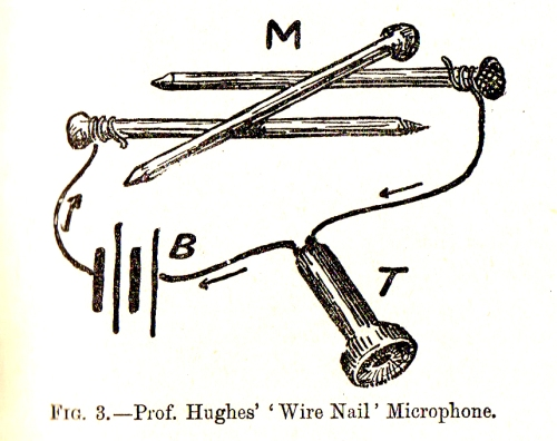 M- Microphone, B-Battery, T- Telephone receiver.