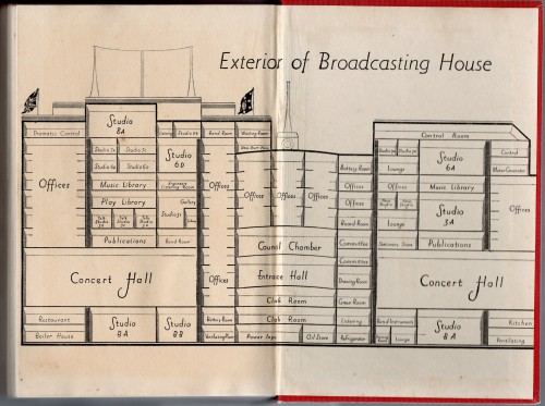BBC 1933 Year Book inside back  cover