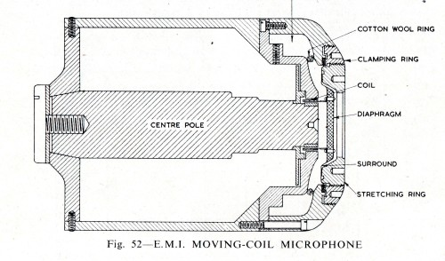 BBC EMI Moving Coil