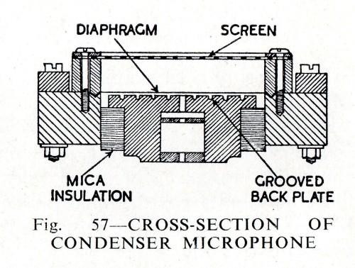 BBC Marconi Condenser Element