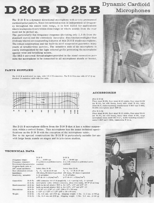 1960's AKG D20 and D25 Advert.