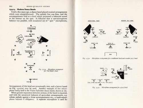 BBC Training Manual 1962 Microphone Placement 06