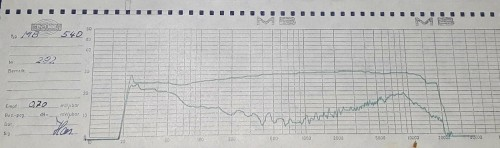 MB C 540 Frequency response