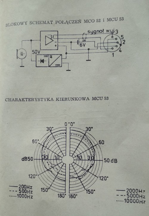 UNITRA Tonsil MCU-53 Manual P3